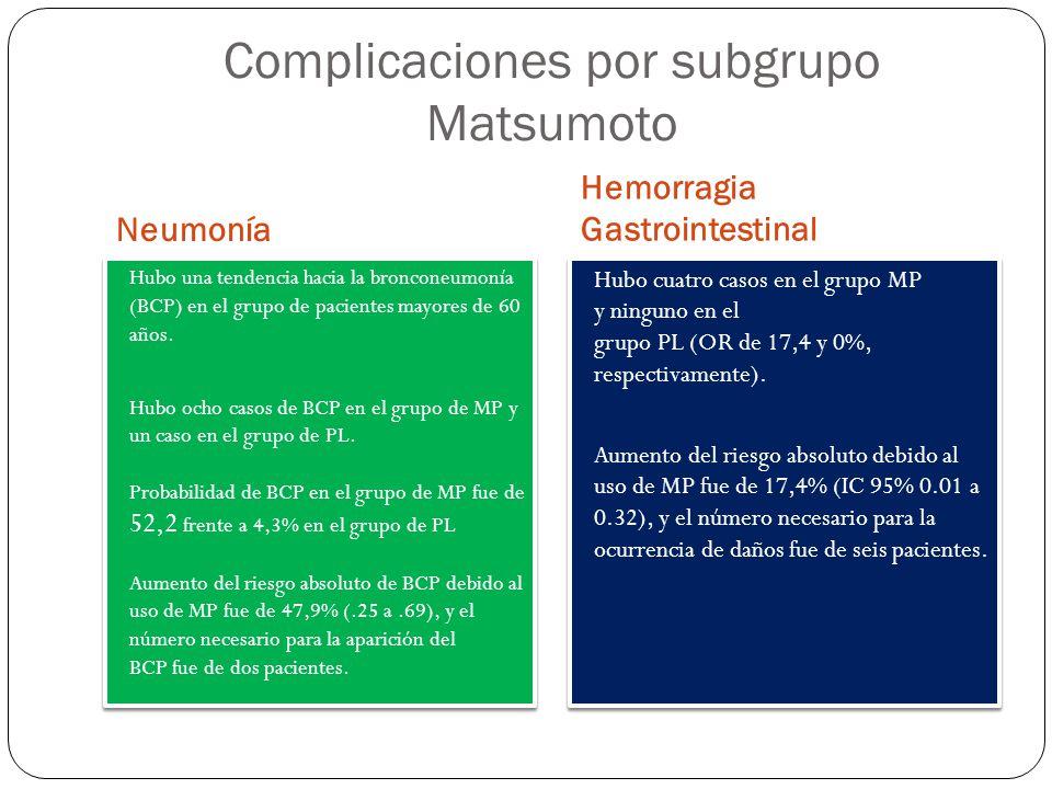 Complicaciones por subgrupo Matsumoto Neumonía Hemorragia Gastrointestinal Hubo una tendencia hacia la bronconeumonía (BCP) en el grupo de pacientes m