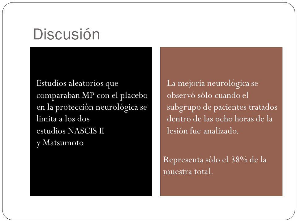 Discusión Estudios aleatorios que comparaban MP con el placebo en la protección neurológica se limita a los dos estudios NASCIS II y Matsumoto La mejo