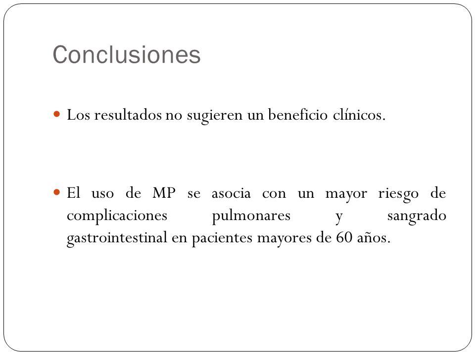 Conclusiones Los resultados no sugieren un beneficio clínicos. El uso de MP se asocia con un mayor riesgo de complicaciones pulmonares y sangrado gast