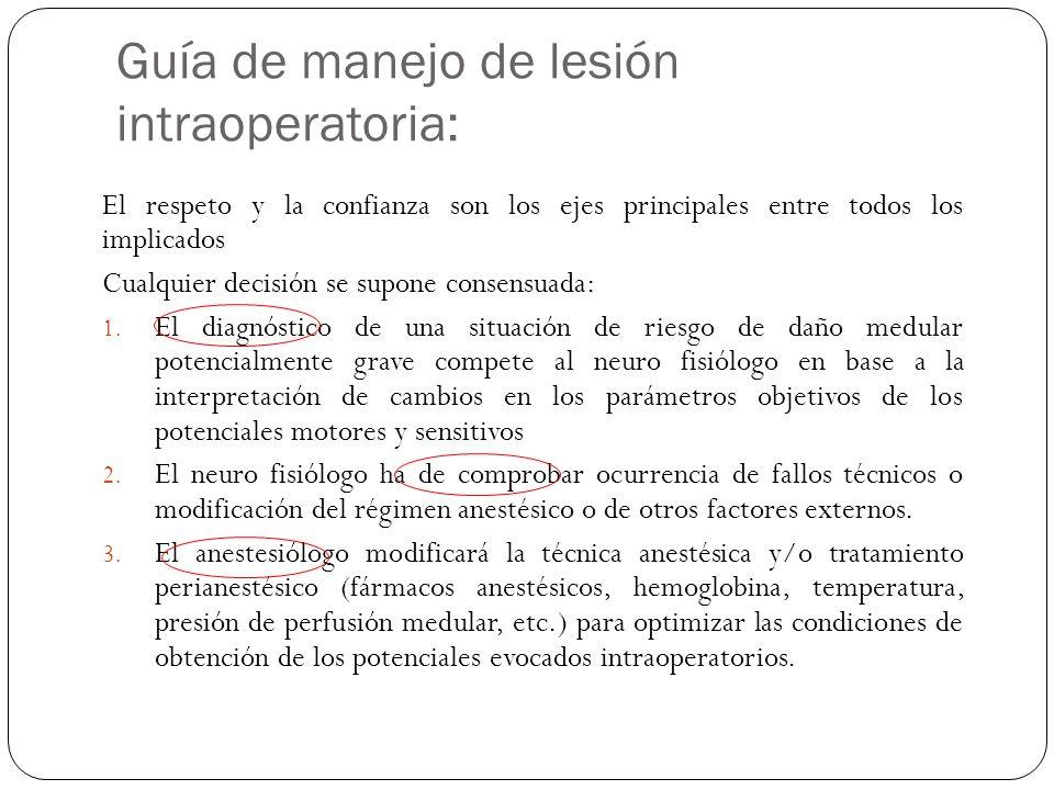 Guía de manejo de lesión intraoperatoria: El respeto y la confianza son los ejes principales entre todos los implicados Cualquier decisión se supone c