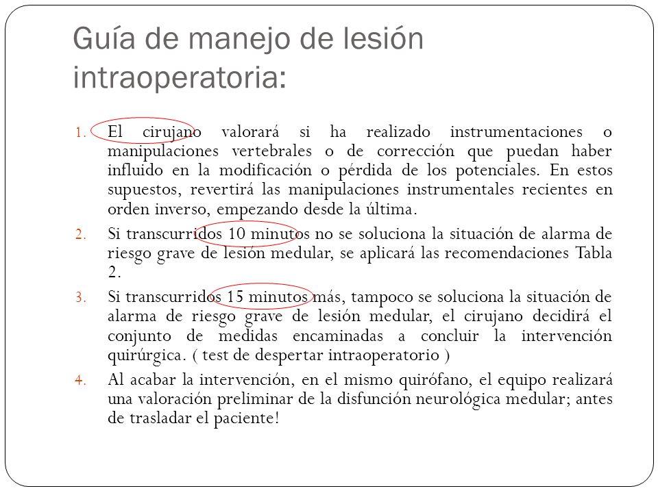 Guía de manejo de lesión intraoperatoria: 1. El cirujano valorará si ha realizado instrumentaciones o manipulaciones vertebrales o de corrección que p