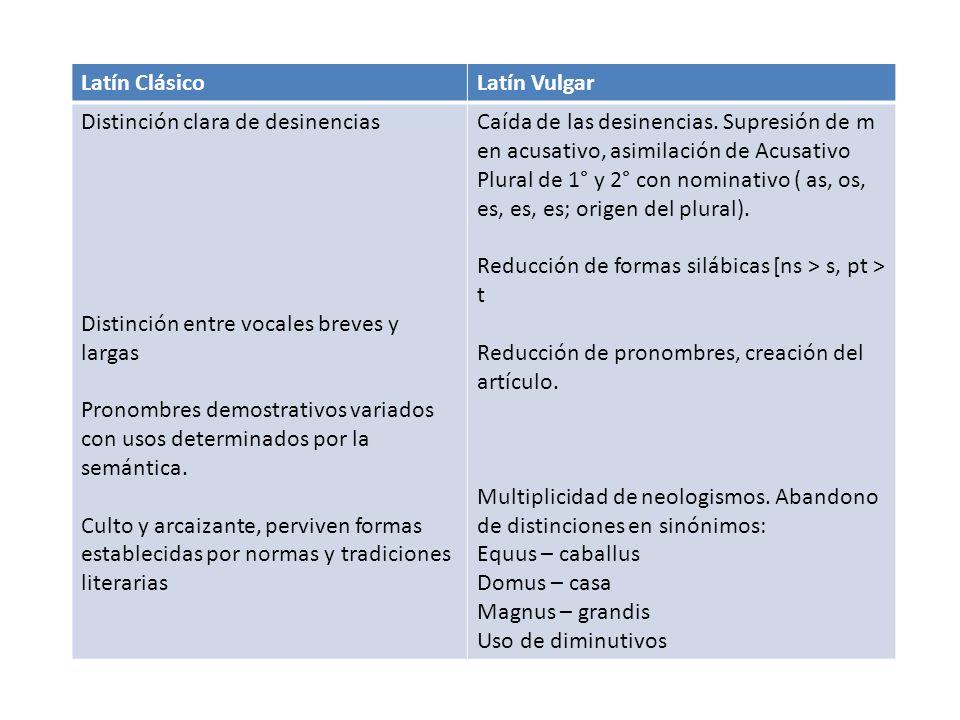 Latín ClásicoLatín Vulgar Distinción clara de desinencias Distinción entre vocales breves y largas Pronombres demostrativos variados con usos determin