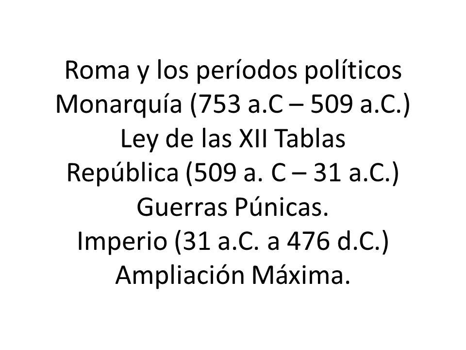 Roma y los períodos políticos Monarquía (753 a.C – 509 a.C.) Ley de las XII Tablas República (509 a. C – 31 a.C.) Guerras Púnicas. Imperio (31 a.C. a