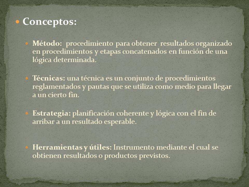 Conceptos: Método: procedimiento para obtener resultados organizado en procedimientos y etapas concatenados en función de una lógica determinada.