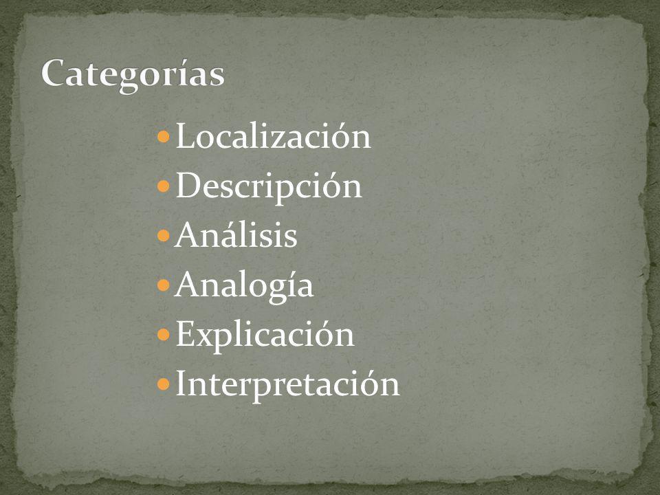 Localización Descripción Análisis Analogía Explicación Interpretación