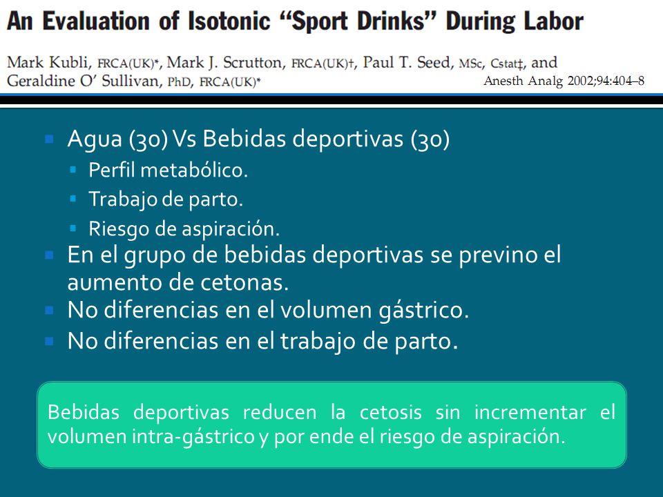 Agua (30) Vs Bebidas deportivas (30) Perfil metabólico. Trabajo de parto. Riesgo de aspiración. En el grupo de bebidas deportivas se previno el aument