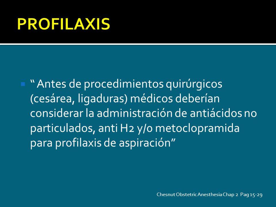 Antes de procedimientos quirúrgicos (cesárea, ligaduras) médicos deberían considerar la administración de antiácidos no particulados, anti H2 y/0 meto