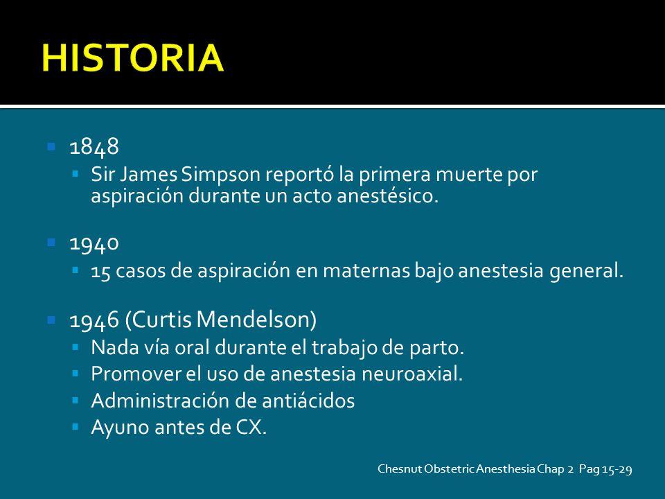 1848 Sir James Simpson reportó la primera muerte por aspiración durante un acto anestésico. 1940 15 casos de aspiración en maternas bajo anestesia gen