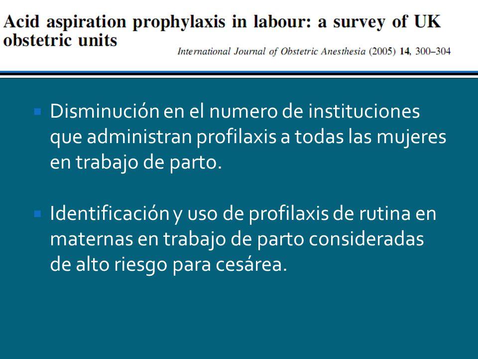 Disminución en el numero de instituciones que administran profilaxis a todas las mujeres en trabajo de parto. Identificación y uso de profilaxis de ru