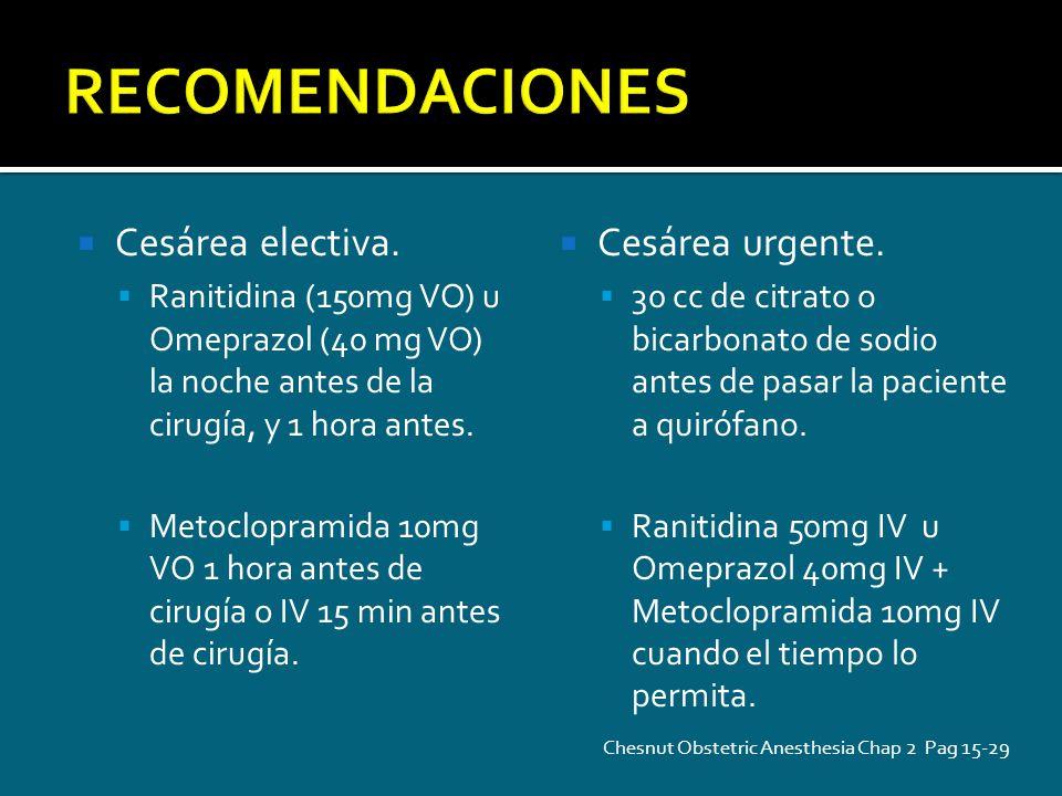 Cesárea electiva. Ranitidina (150mg VO) u Omeprazol (40 mg VO) la noche antes de la cirugía, y 1 hora antes. Metoclopramida 10mg VO 1 hora antes de ci
