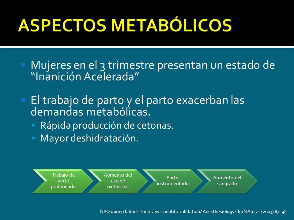 Particulados (Hidróxido de Mg y Al) No deben ser usados para profilaxis.