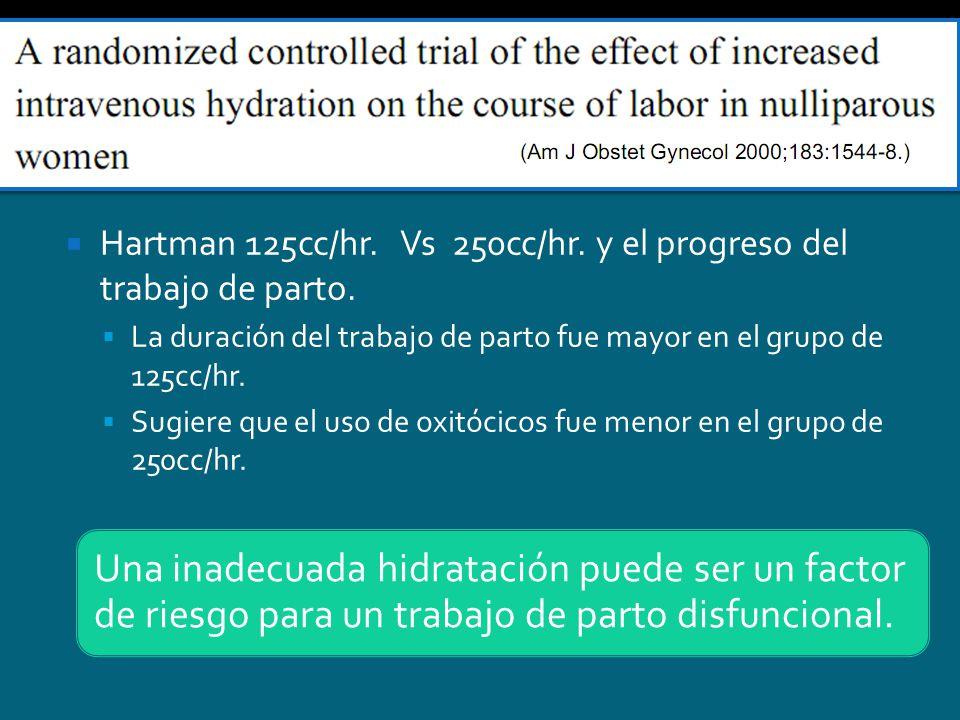 Hartman 125cc/hr. Vs 250cc/hr. y el progreso del trabajo de parto. La duración del trabajo de parto fue mayor en el grupo de 125cc/hr. Sugiere que el