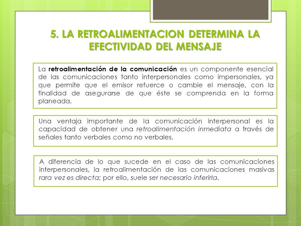 5. LA RETROALIMENTACION DETERMINA LA EFECTIVIDAD DEL MENSAJE La retroalimentación de la comunicación es un componente esencial de las comunicaciones t