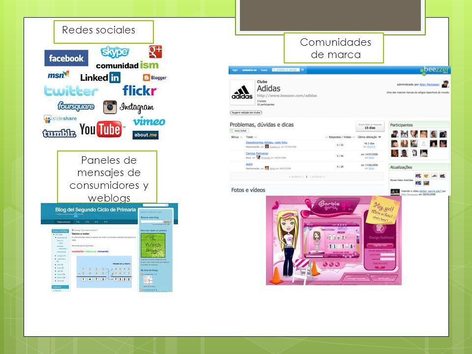 Redes sociales Comunidades de marca Paneles de mensajes de consumidores y weblogs