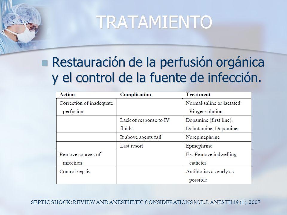 TRATAMIENTO Restauración de la perfusión orgánica y el control de la fuente de infección. Restauración de la perfusión orgánica y el control de la fue