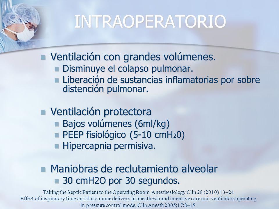 INTRAOPERATORIO Ventilación con grandes volúmenes. Ventilación con grandes volúmenes. Disminuye el colapso pulmonar. Disminuye el colapso pulmonar. Li