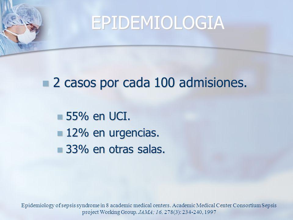 EPIDEMIOLOGIA 2 casos por cada 100 admisiones. 2 casos por cada 100 admisiones. 55% en UCI. 55% en UCI. 12% en urgencias. 12% en urgencias. 33% en otr