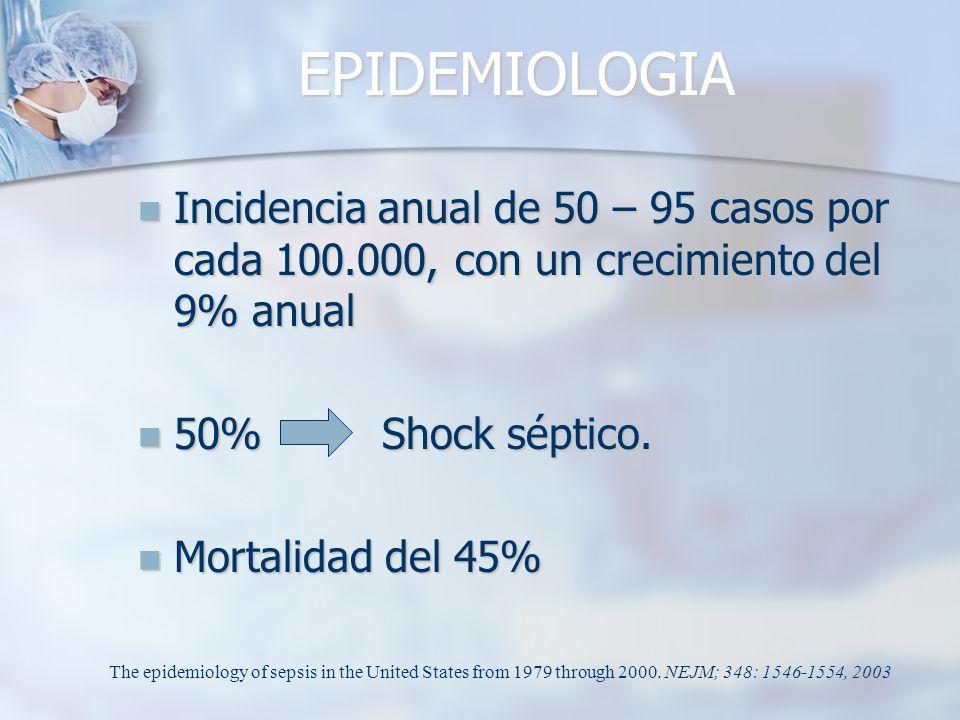 EPIDEMIOLOGIA Incidencia anual de 50 – 95 casos por cada 100.000, con un crecimiento del 9% anual Incidencia anual de 50 – 95 casos por cada 100.000,