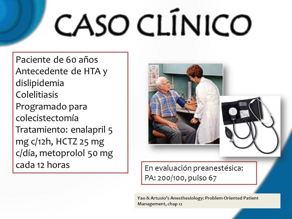 Paciente de 60 años Antecedente de HTA y dislipidemia Colelitiasis Programado para colecistectomía Tratamiento: enalapril 5 mg c/12h, HCTZ 25 mg c/día