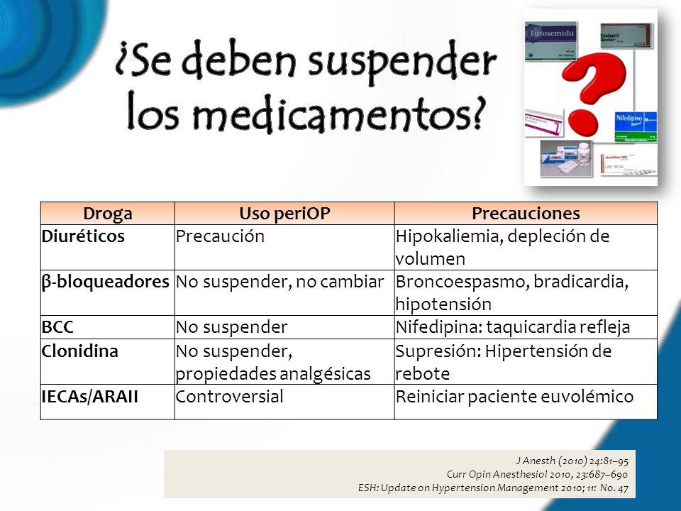 DrogaUso periOPPrecauciones DiuréticosPrecauciónHipokaliemia, depleción de volumen β-bloqueadoresNo suspender, no cambiarBroncoespasmo, bradicardia, h