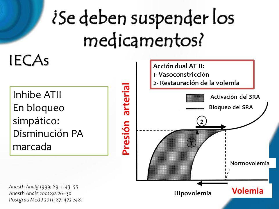 IECAs Anesth Analg 1999; 89: 1143–55 Anesth Analg 2001;92:26–30 Postgrad Med J 2011; 87: 472 e481 Presión arterial Hipovolemia Volemia Normovolemia Bl