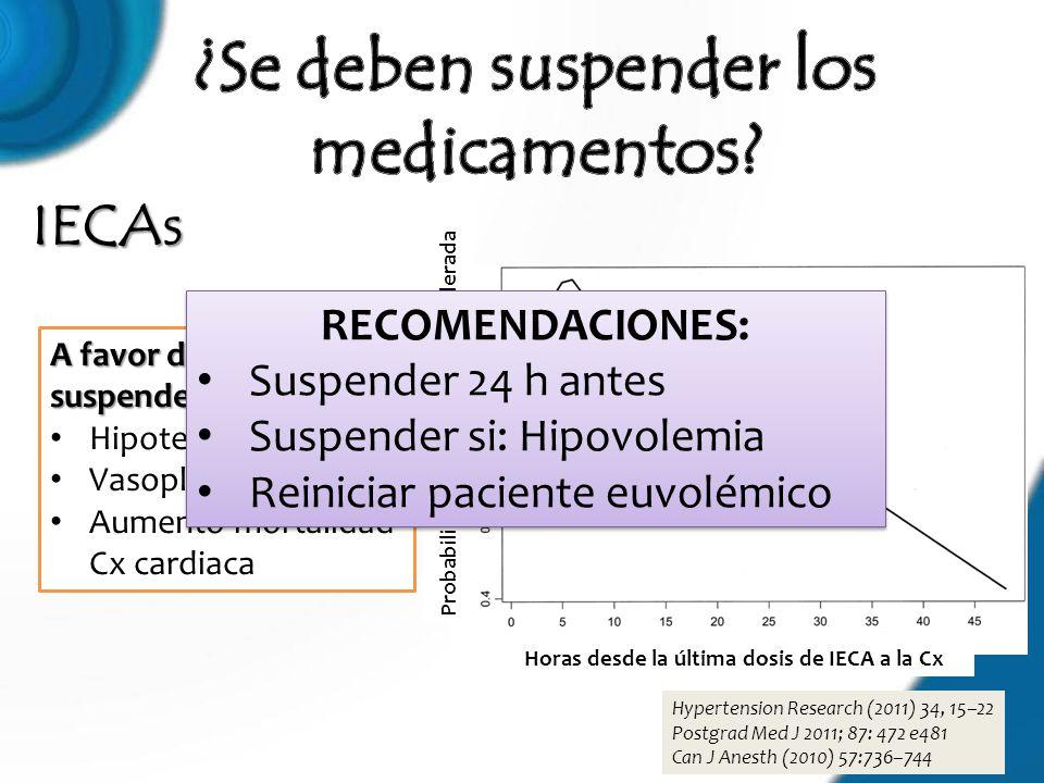 IECAs Hypertension Research (2011) 34, 15–22 Postgrad Med J 2011; 87: 472 e481 Can J Anesth (2010) 57:736–744 A favor de suspenderlos: Hipotensión int
