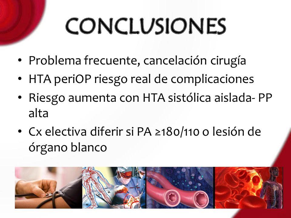Problema frecuente, cancelación cirugía HTA periOP riesgo real de complicaciones Riesgo aumenta con HTA sistólica aislada- PP alta Cx electiva diferir