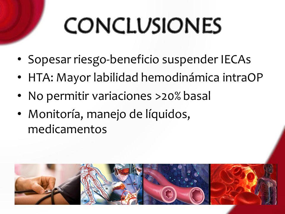 Sopesar riesgo-beneficio suspender IECAs HTA: Mayor labilidad hemodinámica intraOP No permitir variaciones >20% basal Monitoría, manejo de líquidos, m