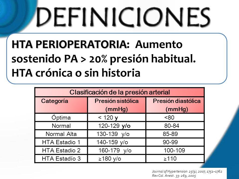 Clasificación de la presión arterial Categoría Presión sistólica (mmHg) Presión diastólica (mmHg) Óptima< 120 y<80 Normal120-129 y/o80-84 Normal Alta1