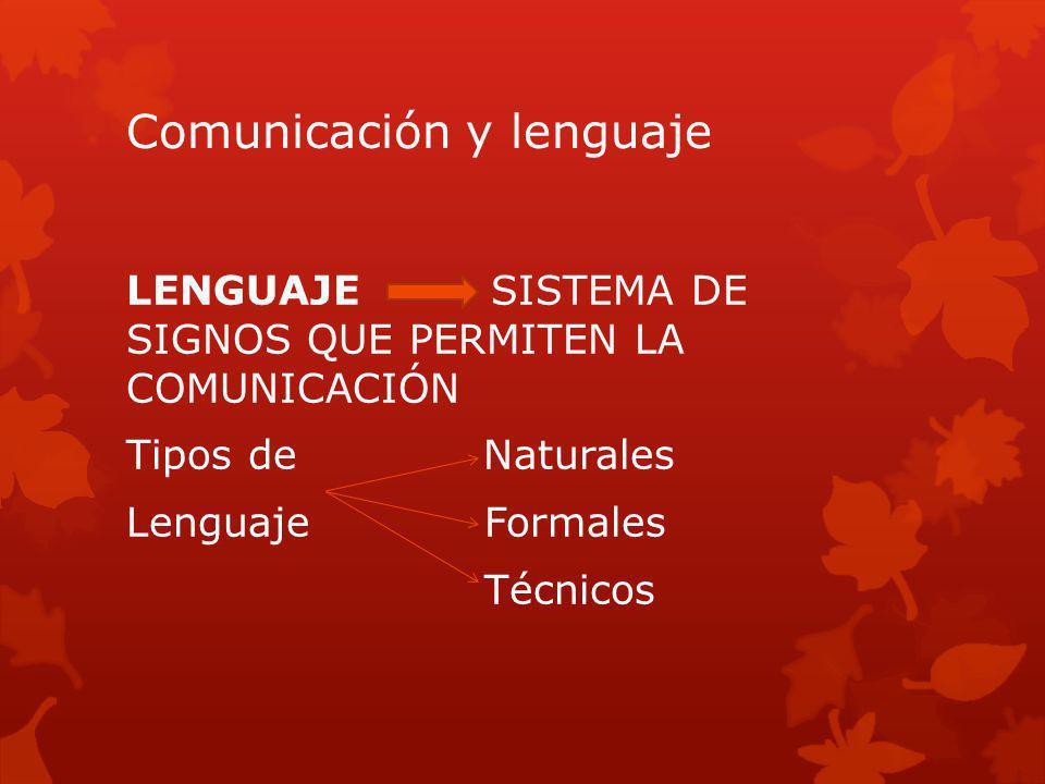 Comunicación y lenguaje LENGUAJE SISTEMA DE SIGNOS QUE PERMITEN LA COMUNICACIÓN Tipos de Naturales Lenguaje Formales Técnicos