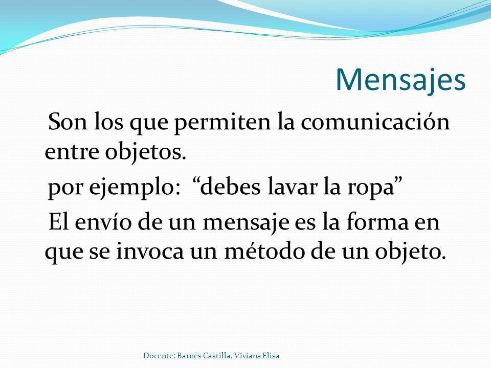 Mensajes Son los que permiten la comunicación entre objetos.