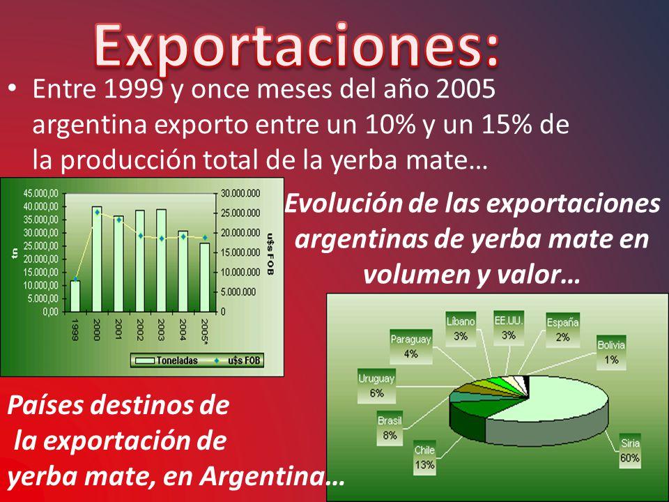 En lo económico: La yerba mate se comercializa en varios grados de transformación, los productos que egresan de la zona productora incluyen las siguie