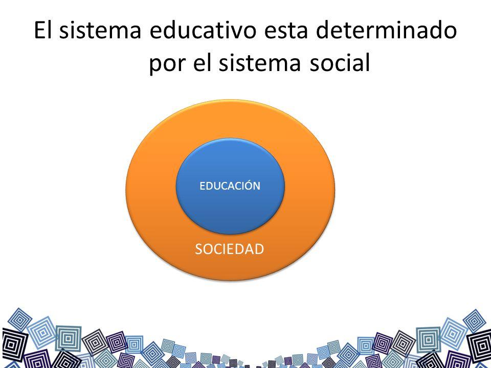 El sistema educativo esta determinado por el sistema social SOCIEDAD EDUCACIÓN