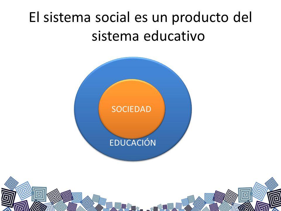El sistema social es un producto del sistema educativo Este modelo lo utilizan los que quieren cambiar el sistema educativo o mantener el status quo.