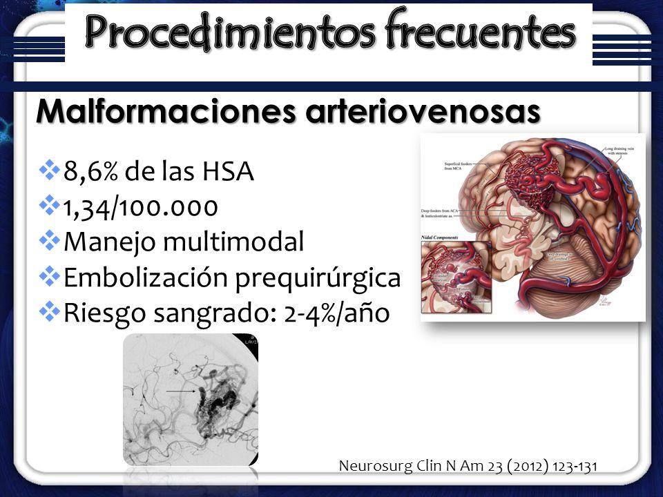 8,6% de las HSA 1,34/100.000 Manejo multimodal Embolización prequirúrgica Riesgo sangrado: 2-4%/año Malformaciones arteriovenosas Neurosurg Clin N Am