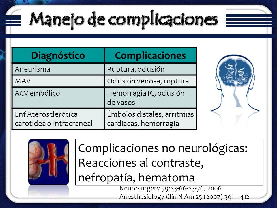 DiagnósticoComplicaciones AneurismaRuptura, oclusión MAVOclusión venosa, ruptura ACV embólicoHemorragia IC, oclusión de vasos Enf Aterosclerótica caro