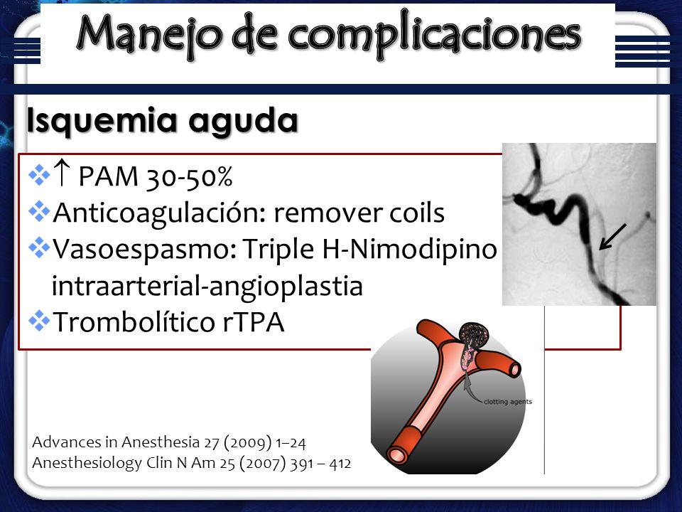PAM 30-50% Anticoagulación: remover coils Vasoespasmo: Triple H-Nimodipino intraarterial-angioplastia Trombolítico rTPA Isquemia aguda Advances in Ane