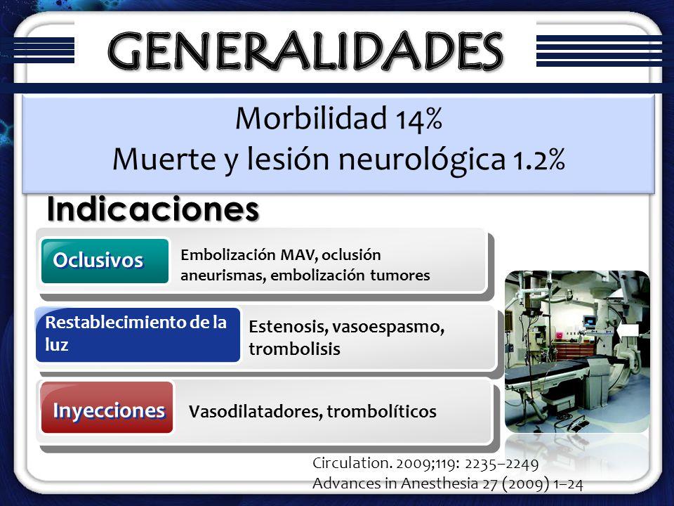 Procedimientos invasivos lesiones vasculares Definición Indicaciones Oclusivos Embolización MAV, oclusión aneurismas, embolización tumores Estenosis,