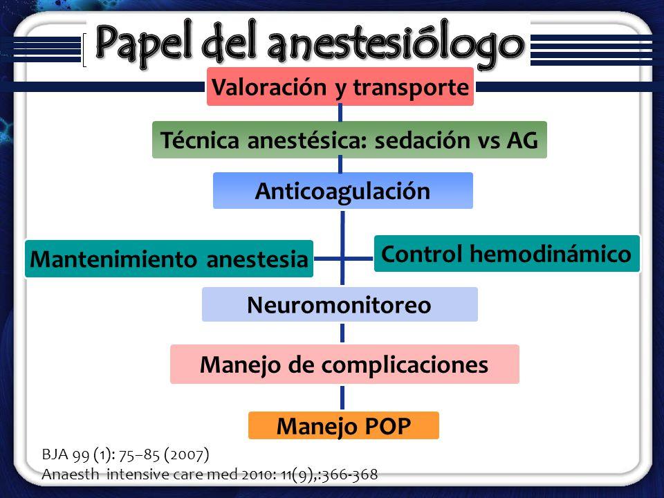 Valoración y transporte Técnica anestésica: sedación vs AG Anticoagulación Neuromonitoreo Manejo de complicaciones Control hemodinámico Manejo POP Man