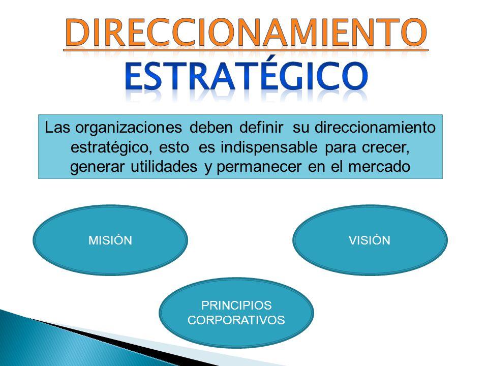 Las organizaciones deben definir su direccionamiento estratégico, esto es indispensable para crecer, generar utilidades y permanecer en el mercado PRI
