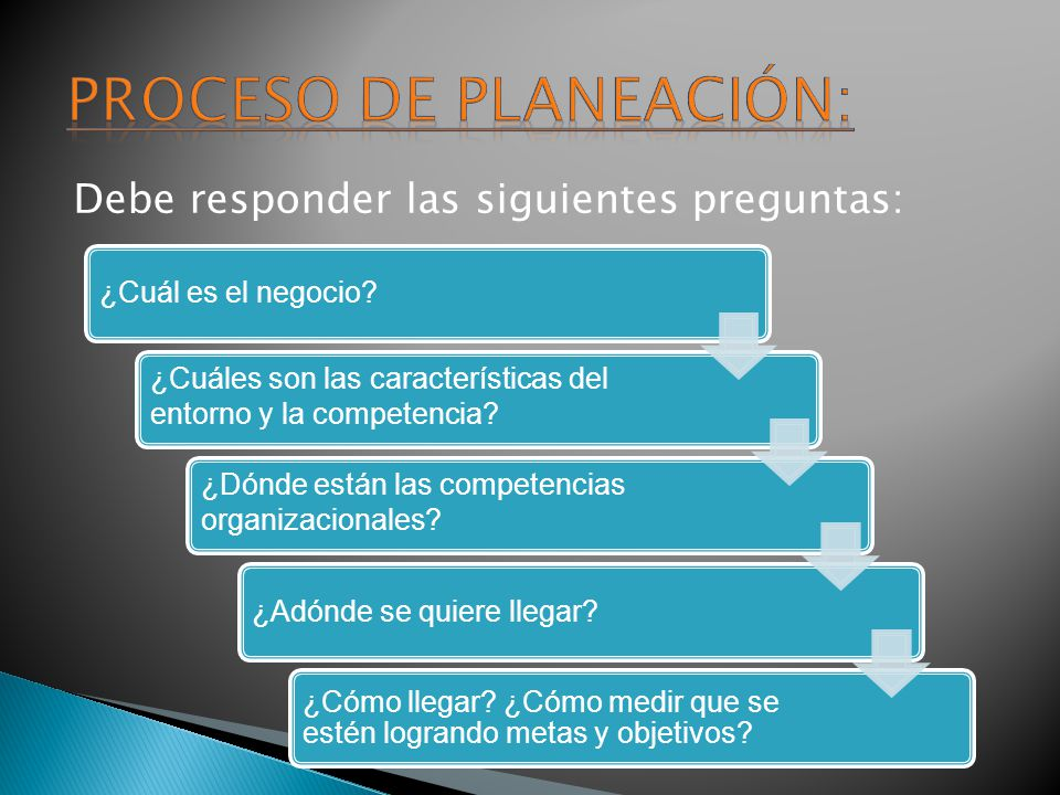 Planeación Estratégica corporativa.corporativa.