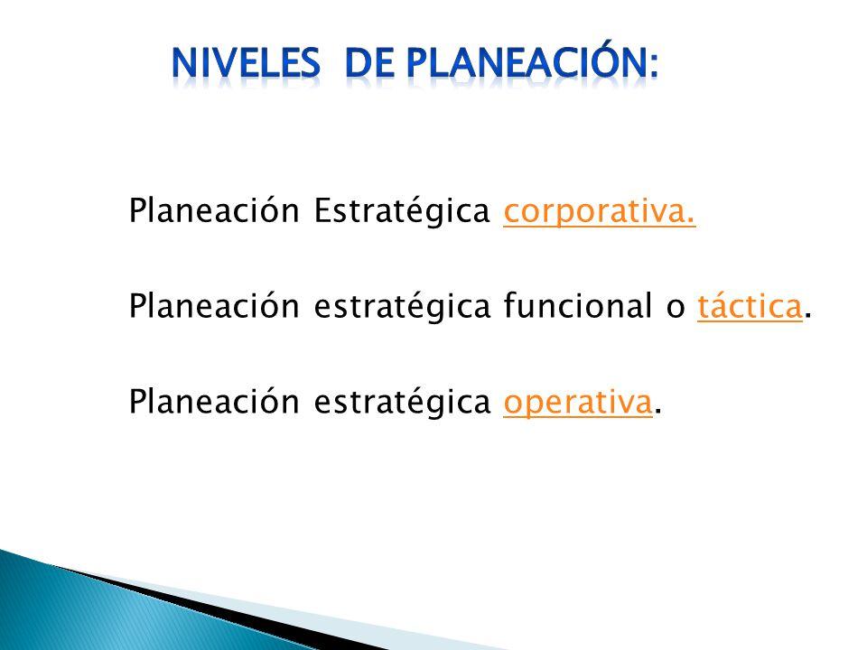 Planeación Estratégica corporativa.corporativa. Planeación estratégica funcional o táctica.táctica Planeación estratégica operativa.operativa