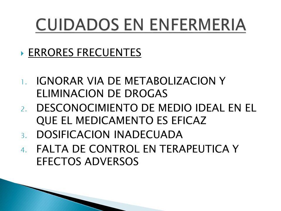 ERRORES FRECUENTES 1. IGNORAR VIA DE METABOLIZACION Y ELIMINACION DE DROGAS 2. DESCONOCIMIENTO DE MEDIO IDEAL EN EL QUE EL MEDICAMENTO ES EFICAZ 3. DO