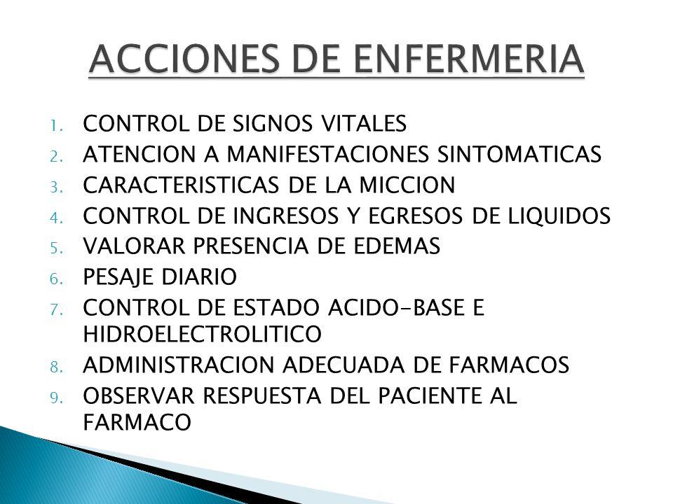 1. CONTROL DE SIGNOS VITALES 2. ATENCION A MANIFESTACIONES SINTOMATICAS 3. CARACTERISTICAS DE LA MICCION 4. CONTROL DE INGRESOS Y EGRESOS DE LIQUIDOS