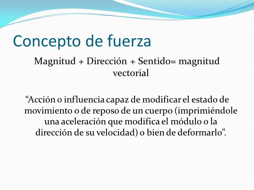 Concepto de fuerza Magnitud + Dirección + Sentido= magnitud vectorial Acción o influencia capaz de modificar el estado de movimiento o de reposo de un