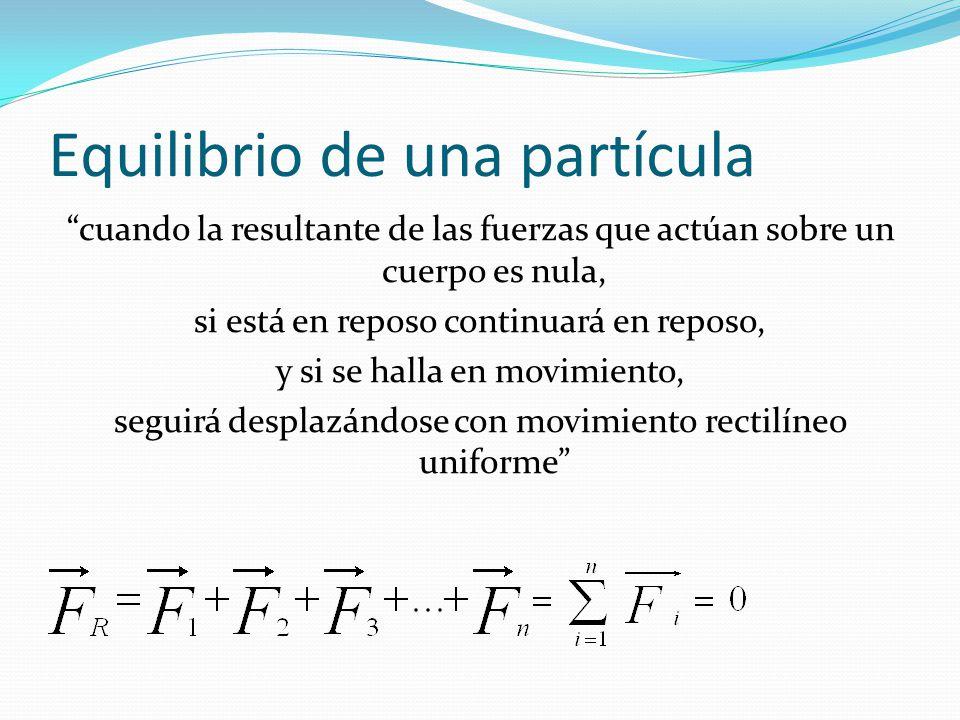 Equilibrio de una partícula cuando la resultante de las fuerzas que actúan sobre un cuerpo es nula, si está en reposo continuará en reposo, y si se ha
