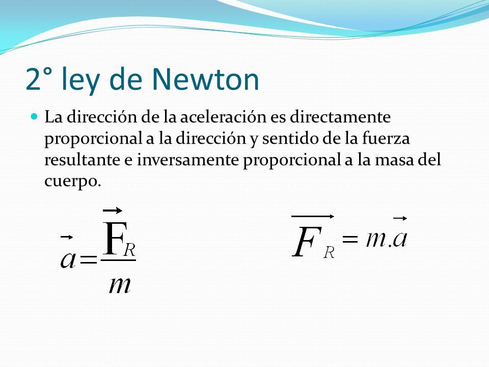 2° ley de Newton La dirección de la aceleración es directamente proporcional a la dirección y sentido de la fuerza resultante e inversamente proporcio