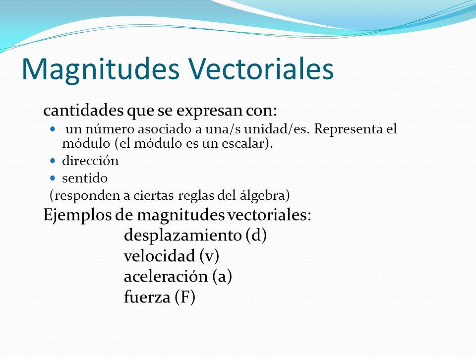 Magnitudes Vectoriales cantidades que se expresan con: un número asociado a una/s unidad/es. Representa el módulo (el módulo es un escalar). dirección