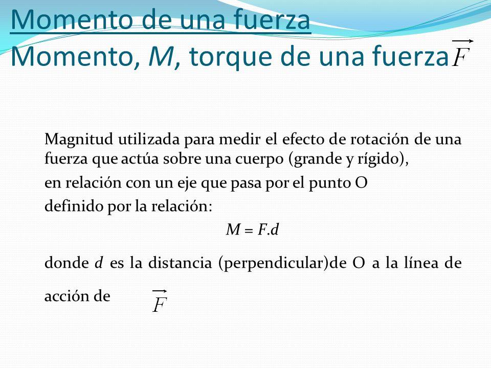Momento de una fuerza Momento, M, torque de una fuerza Magnitud utilizada para medir el efecto de rotación de una fuerza que actúa sobre una cuerpo (g