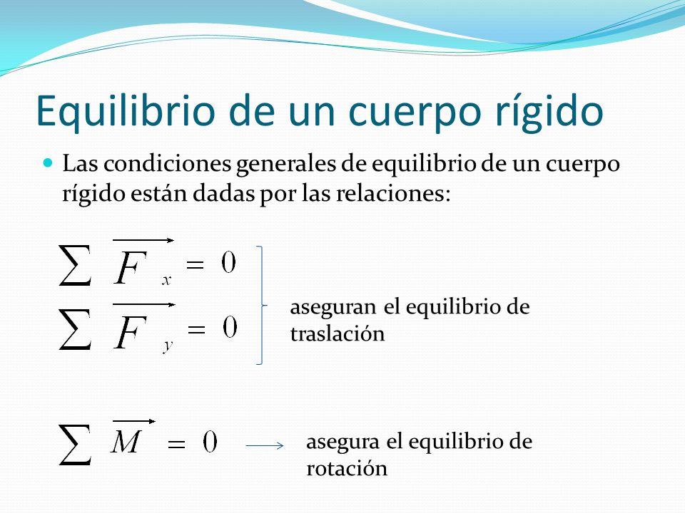 Equilibrio de un cuerpo rígido Las condiciones generales de equilibrio de un cuerpo rígido están dadas por las relaciones: aseguran el equilibrio de t